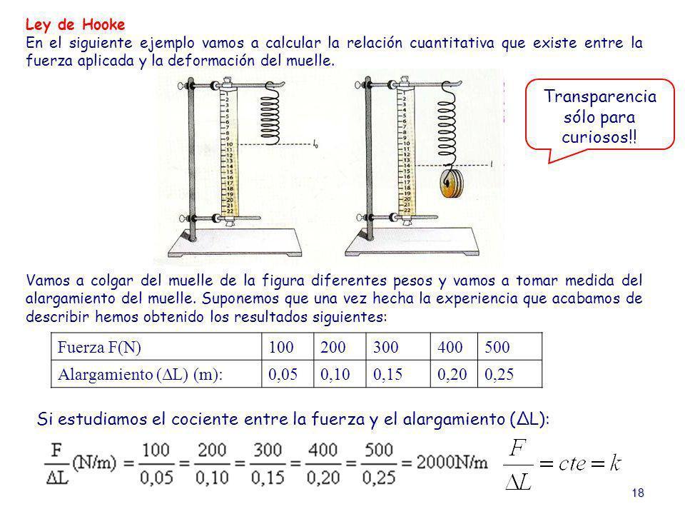 18 Ley de Hooke En el siguiente ejemplo vamos a calcular la relación cuantitativa que existe entre la fuerza aplicada y la deformación del muelle. Vam