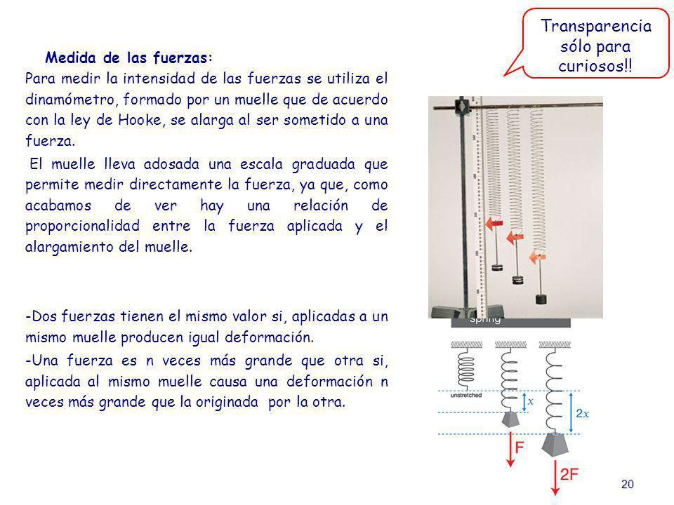 20 Medida de las fuerzas: Para medir la intensidad de las fuerzas se utiliza el dinamómetro, formado por un muelle que de acuerdo con la ley de Hooke,