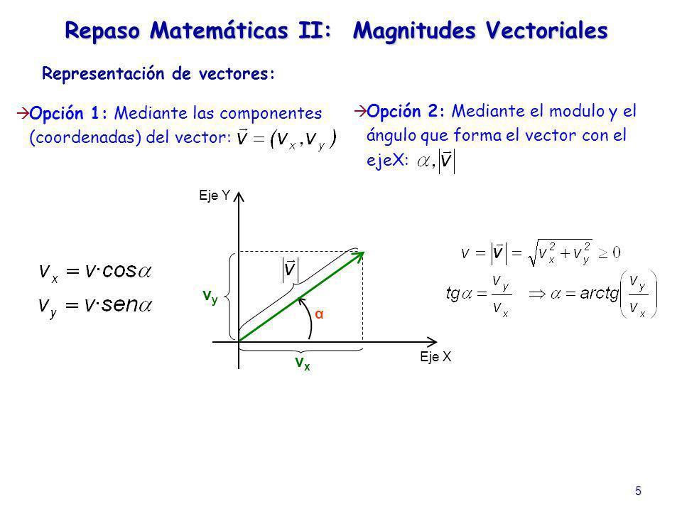 5 Opción 1: Mediante las componentes (coordenadas) del vector: Representación de vectores: Repaso Matemáticas II: Magnitudes Vectoriales Opción 2: Med