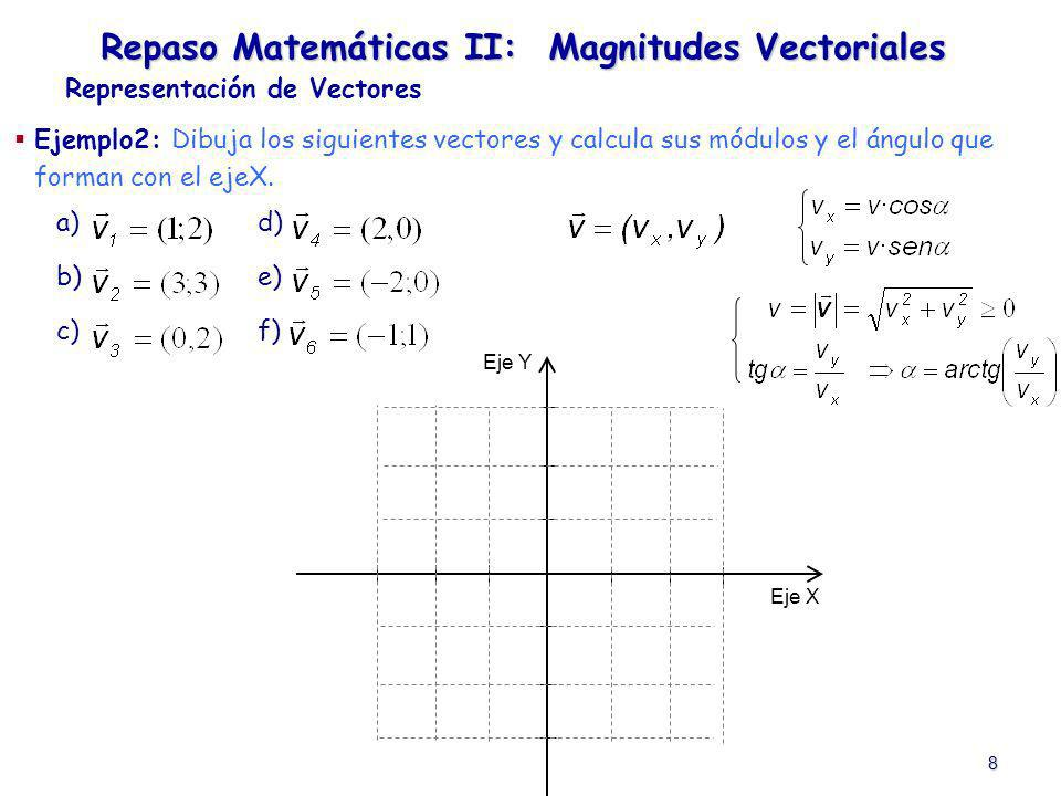 8 Ejemplo2: Dibuja los siguientes vectores y calcula sus módulos y el ángulo que forman con el ejeX. Representación de Vectores Repaso Matemáticas II: