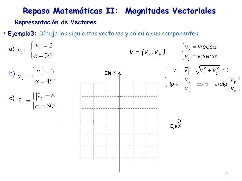 9 Ejemplo3: Dibuja los siguientes vectores y calcula sus componentes Representación de Vectores Repaso Matemáticas II: Magnitudes Vectoriales Eje Y Ej