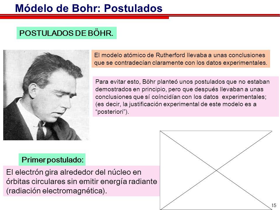 15 POSTULADOS DE BÖHR. El modelo atómico de Rutherford llevaba a unas conclusiones que se contradecían claramente con los datos experimentales. Para e