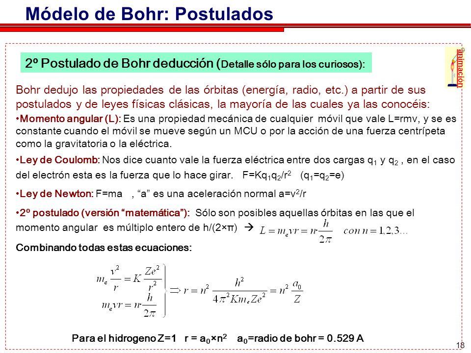 18 2º Postulado de Bohr deducción ( Detalle sólo para los curiosos): Bohr dedujo las propiedades de las órbitas (energía, radio, etc.) a partir de sus