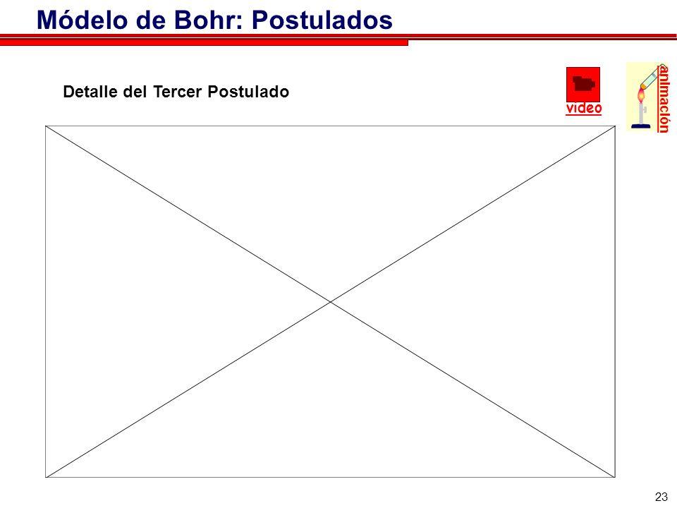 23 Detalle del Tercer Postulado animación video Módelo de Bohr: Postulados