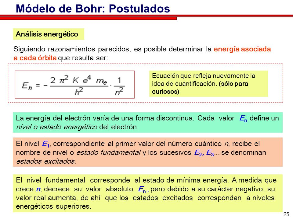 25 Siguiendo razonamientos parecidos, es posible determinar la energía asociada a cada órbita que resulta ser: Ecuación que refleja nuevamente la idea
