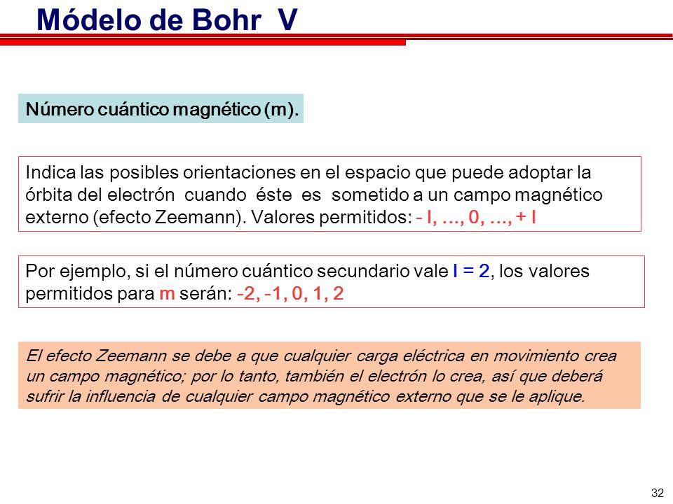 32 Número cuántico magnético (m). Indica las posibles orientaciones en el espacio que puede adoptar la órbita del electrón cuando éste es sometido a u