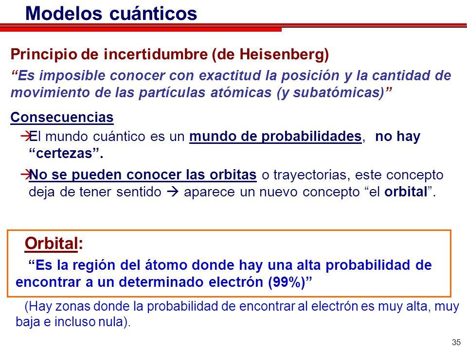35 Principio de incertidumbre (de Heisenberg) Es imposible conocer con exactitud la posición y la cantidad de movimiento de las partículas atómicas (y