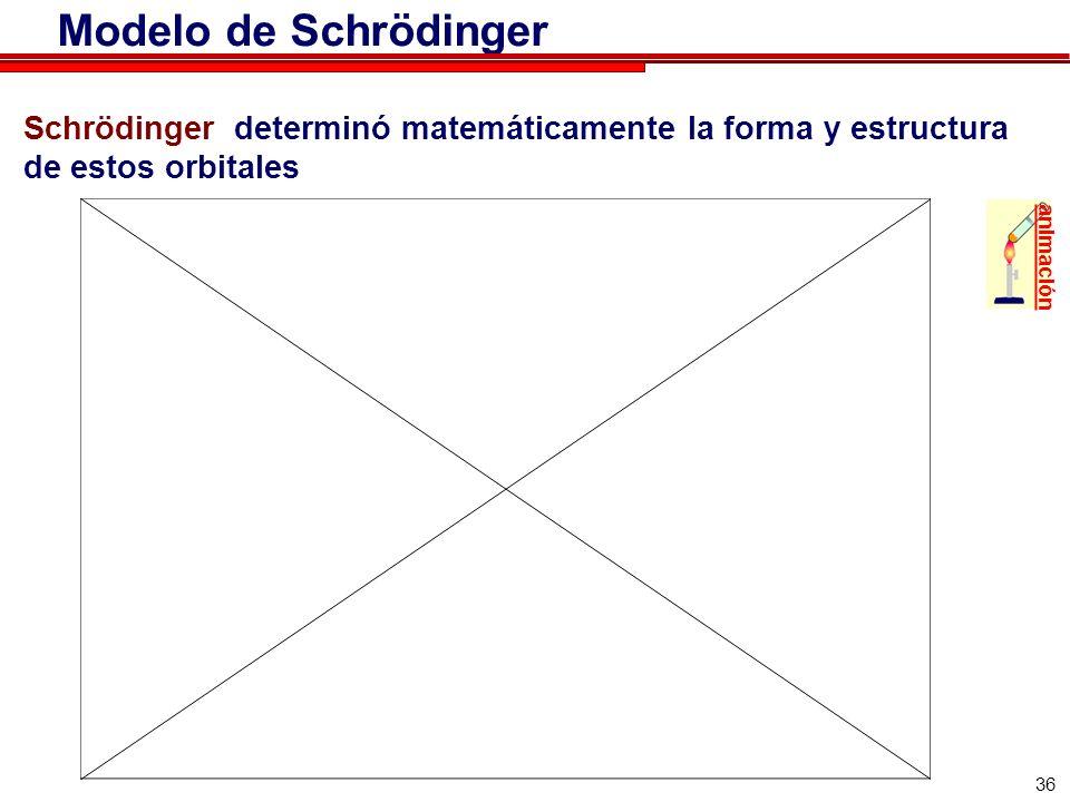 36 Modelo de Schrödinger Schrödinger determinó matemáticamente la forma y estructura de estos orbitales animación
