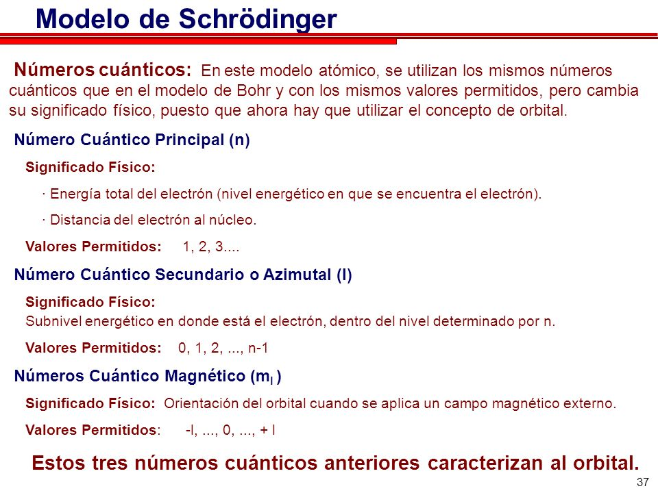 37 Números cuánticos: En este modelo atómico, se utilizan los mismos números cuánticos que en el modelo de Bohr y con los mismos valores permitidos, pero cambia su significado físico, puesto que ahora hay que utilizar el concepto de orbital.