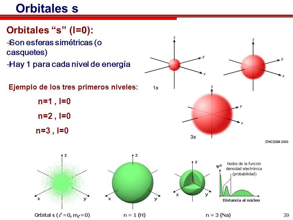 39 Orbitales s Orbitales s (l=0): Son esferas simétricas (o casquetes) Hay 1 para cada nivel de energía Ejemplo de los tres primeros niveles: n=1, l=0 n=2, l=0 n=3, l=0