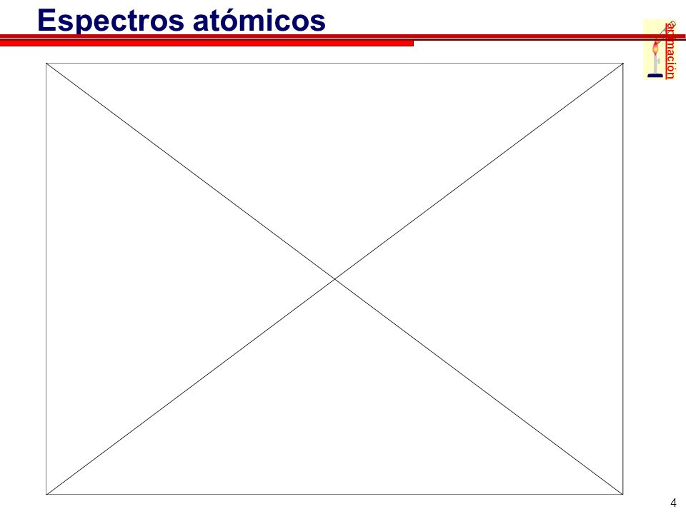 4 Espectros atómicos animación
