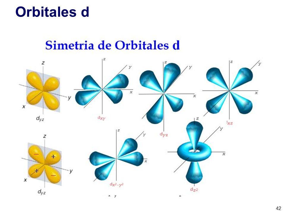 42 Orbitales d