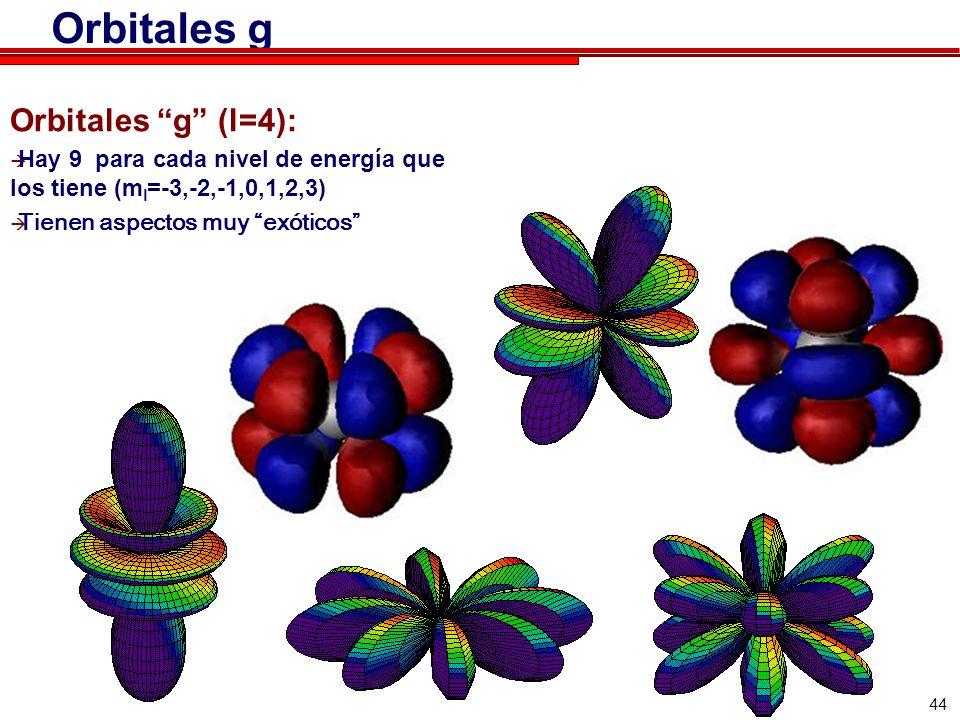 44 Orbitales g Orbitales g (l=4): Hay 9 para cada nivel de energía que los tiene (m l =-3,-2,-1,0,1,2,3) Tienen aspectos muy exóticos