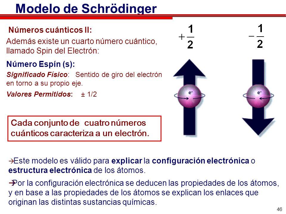 46 Modelo de Schrödinger Números cuánticos II: Además existe un cuarto número cuántico, llamado Spin del Electrón: Número Espín (s): Significado Físico: Sentido de giro del electrón en torno a su propio eje.
