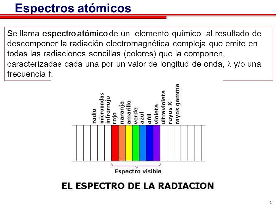 5 Se llama espectro atómico de un elemento químico al resultado de descomponer la radiación electromagnética compleja que emite en todas las radiaciones sencillas (colores) que la componen, caracterizadas cada una por un valor de longitud de onda, λ y/o una frecuencia f.
