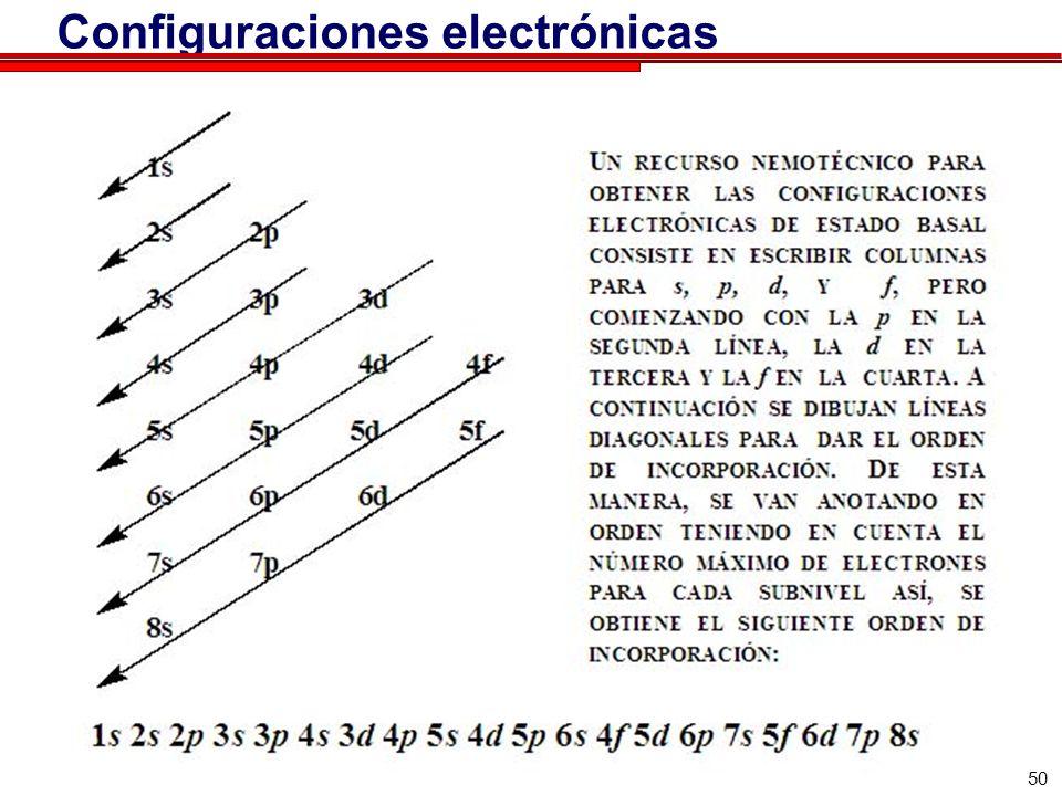 50 Configuraciones electrónicas