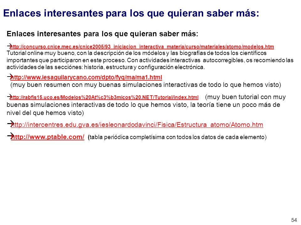 54 Enlaces interesantes para los que quieran saber más: http://concurso.cnice.mec.es/cnice2005/93_iniciacion_interactiva_materia/curso/materiales/atom
