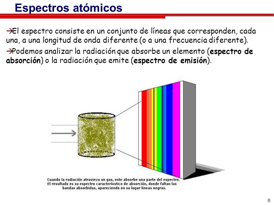 6 El espectro consiste en un conjunto de líneas que corresponden, cada una, a una longitud de onda diferente (o a una frecuencia diferente). Podemos a