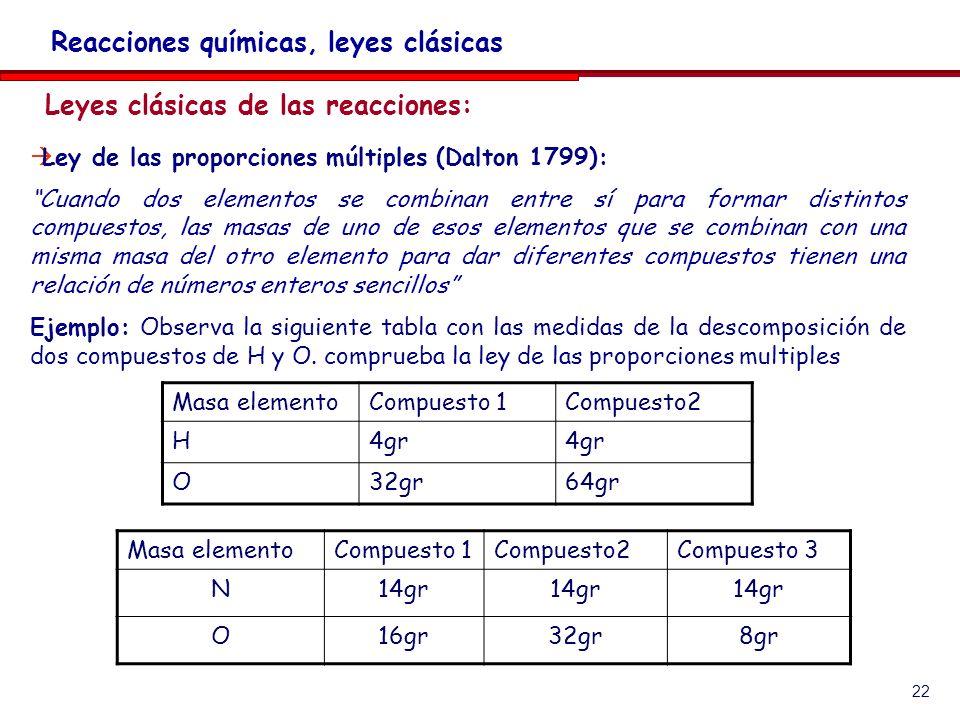 22 Leyes clásicas de las reacciones: Reacciones químicas, leyes clásicas Ley de las proporciones múltiples (Dalton 1799): Cuando dos elementos se comb
