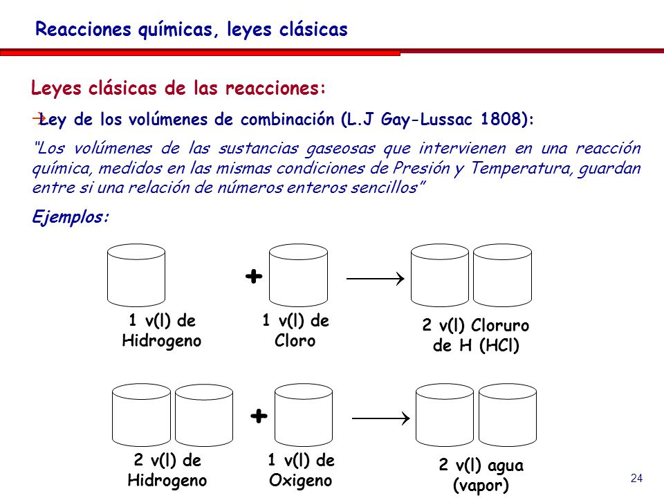 24 Leyes clásicas de las reacciones: Ley de los volúmenes de combinación (L.J Gay-Lussac 1808): Los volúmenes de las sustancias gaseosas que intervienen en una reacción química, medidos en las mismas condiciones de Presión y Temperatura, guardan entre si una relación de números enteros sencillos Ejemplos: Reacciones químicas, leyes clásicas + 2 v(l) de Hidrogeno 1 v(l) de Oxigeno 2 v(l) agua (vapor) + 1 v(l) de Hidrogeno 1 v(l) de Cloro 2 v(l) Cloruro de H (HCl)