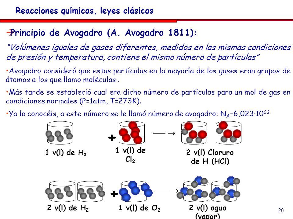 28 Principio de Avogadro (A. Avogadro 1811): Volúmenes iguales de gases diferentes, medidos en las mismas condiciones de presión y temperatura, contie