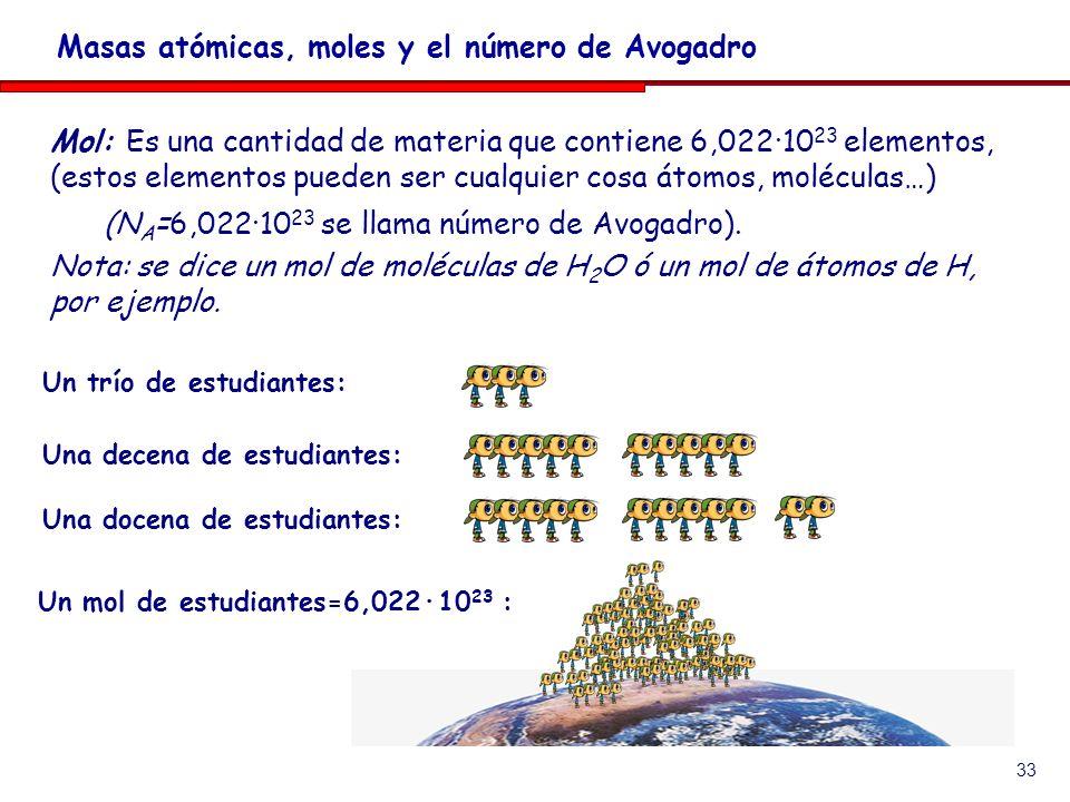 33 Mol: Es una cantidad de materia que contiene 6,022·10 23 elementos, (estos elementos pueden ser cualquier cosa átomos, moléculas…) (N A =6,022·10 23 se llama número de Avogadro).