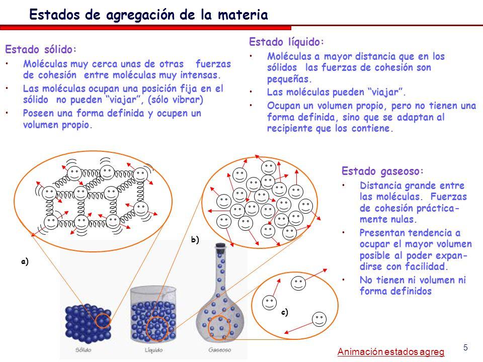 5 Estado sólido: Moléculas muy cerca unas de otras fuerzas de cohesión entre moléculas muy intensas. Las moléculas ocupan una posición fija en el sóli