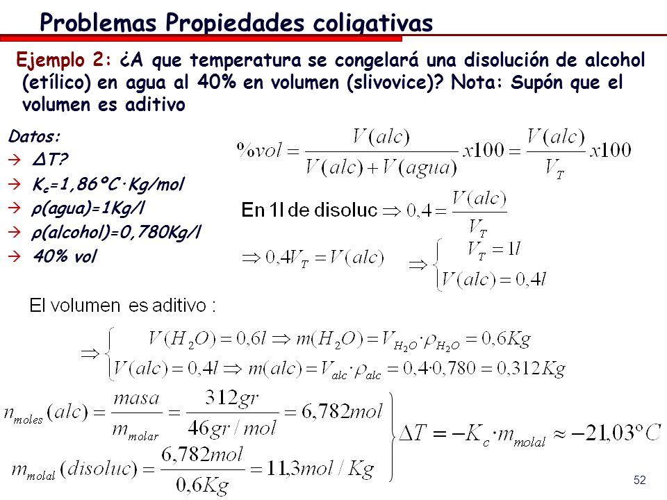 52 Problemas Propiedades coligativas Ejemplo 2: ¿A que temperatura se congelará una disolución de alcohol (etílico) en agua al 40% en volumen (slivovice).