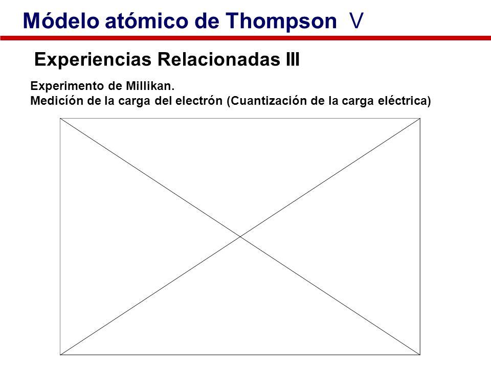 Experiencias Relacionadas III Experimento de Millikan. Medicíón de la carga del electrón (Cuantización de la carga eléctrica) Módelo atómico de Thomps