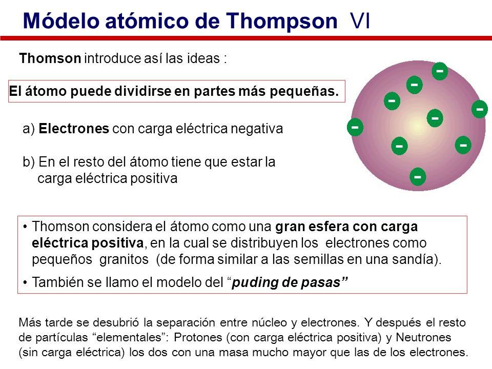 Thomson introduce así las ideas : El átomo puede dividirse en partes más pequeñas. a) Electrones con carga eléctrica negativa b) En el resto del átomo