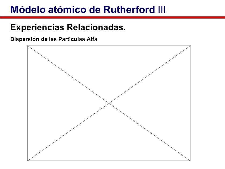 Experiencias Relacionadas. Dispersión de las Partículas Alfa Módelo atómico de Rutherford III