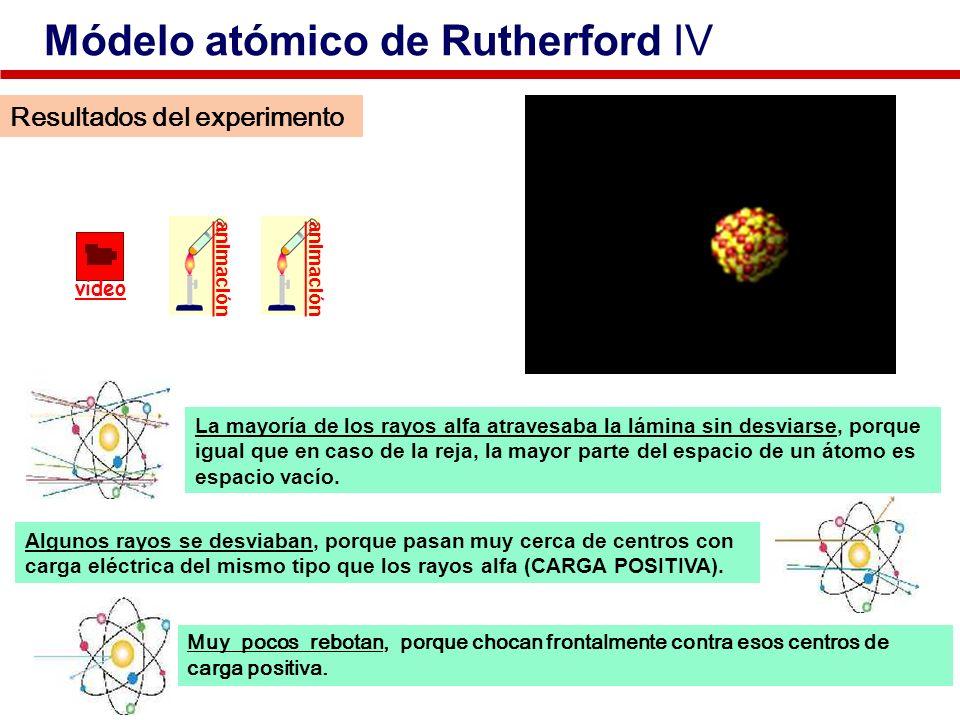 Resultados del experimento La mayoría de los rayos alfa atravesaba la lámina sin desviarse, porque igual que en caso de la reja, la mayor parte del es