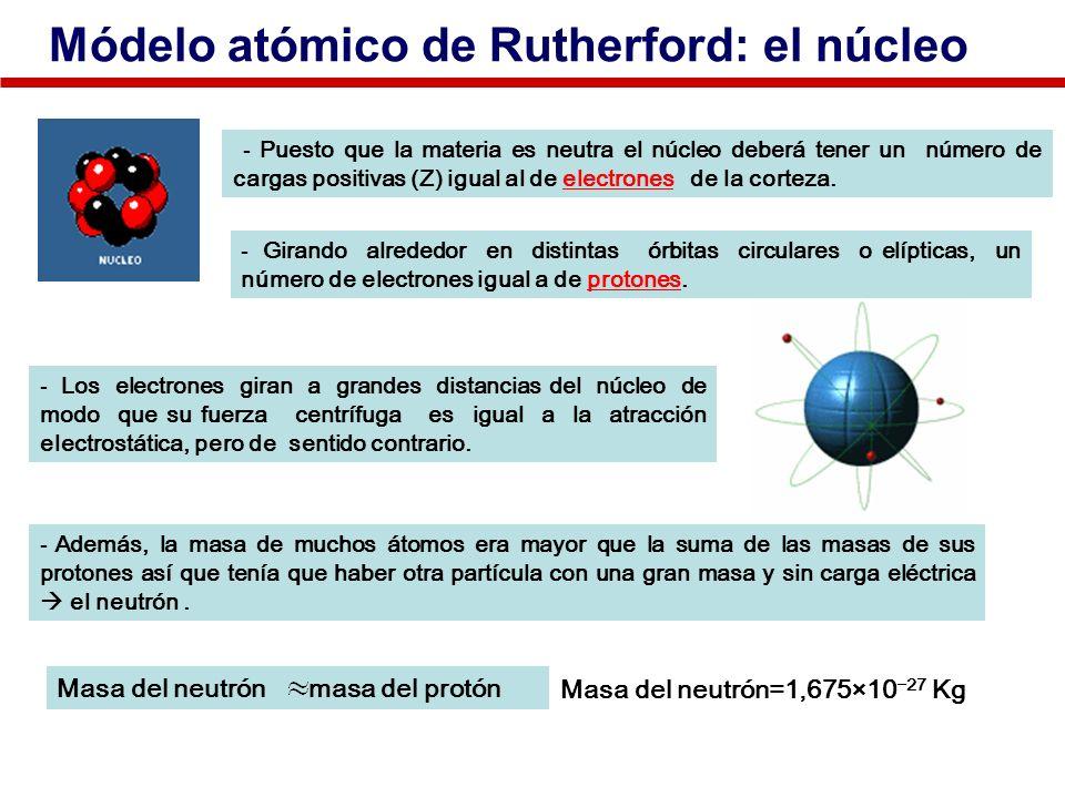 - Puesto que la materia es neutra el núcleo deberá tener un número de cargas positivas (Z) igual al de electrones de la corteza.electrones - Girando a