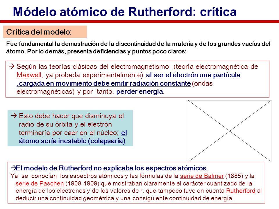 Crítica del modelo: Fue fundamental la demostración de la discontinuidad de la materia y de los grandes vacíos del átomo. Por lo demás, presenta defic