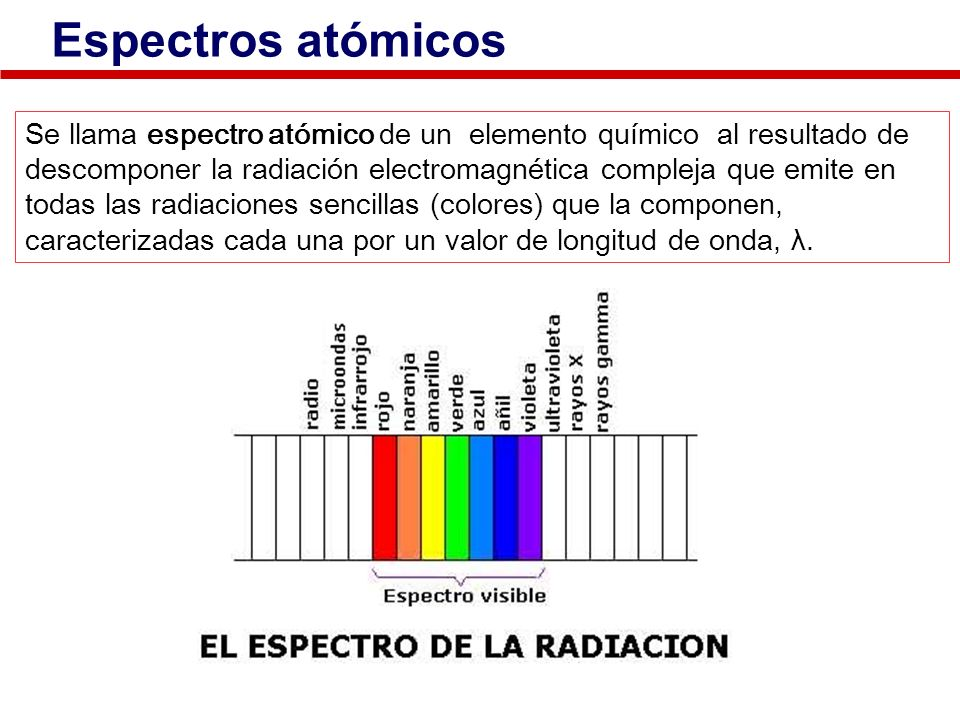 Se llama espectro atómico de un elemento químico al resultado de descomponer la radiación electromagnética compleja que emite en todas las radiaciones