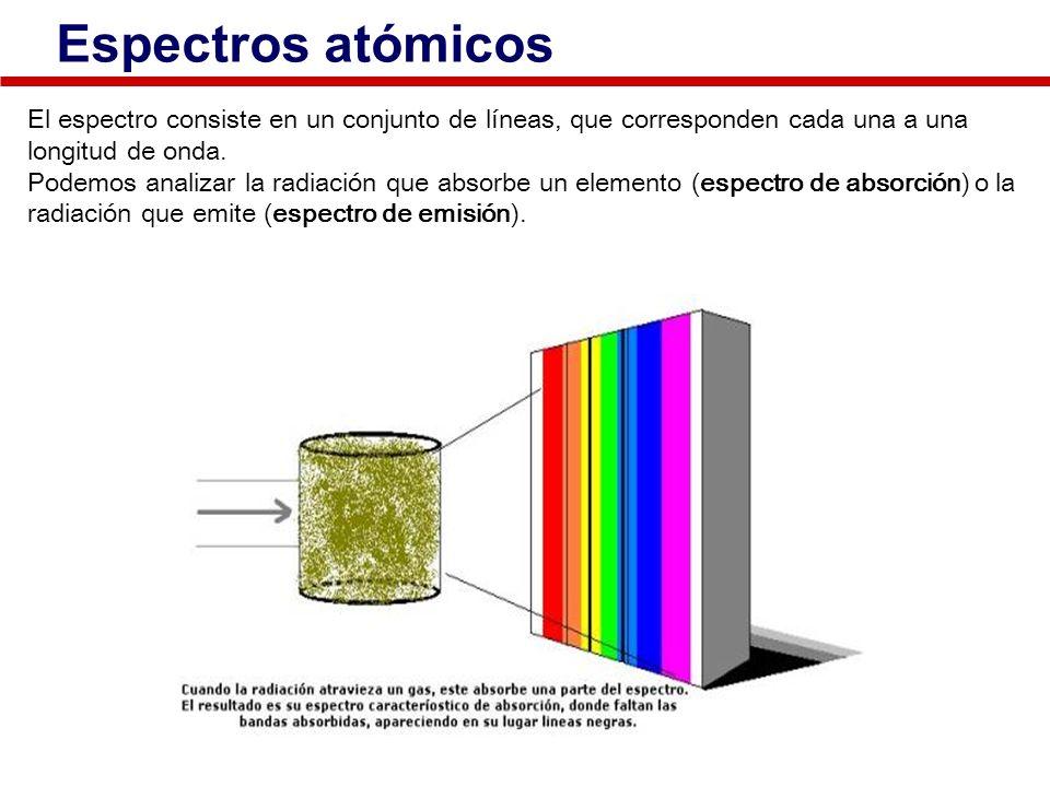 El espectro consiste en un conjunto de líneas, que corresponden cada una a una longitud de onda. Podemos analizar la radiación que absorbe un elemento