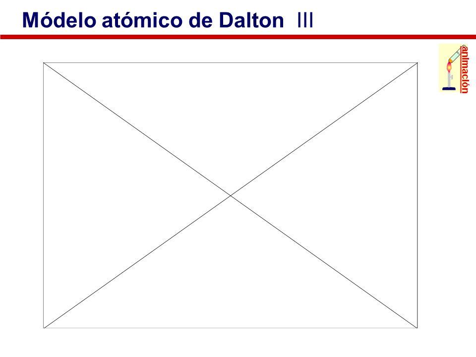 Módelo atómico de Dalton III animación