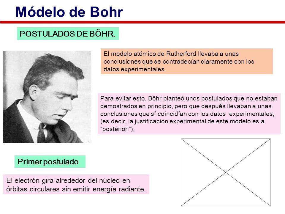 POSTULADOS DE BÖHR. El modelo atómico de Rutherford llevaba a unas conclusiones que se contradecían claramente con los datos experimentales. Para evit