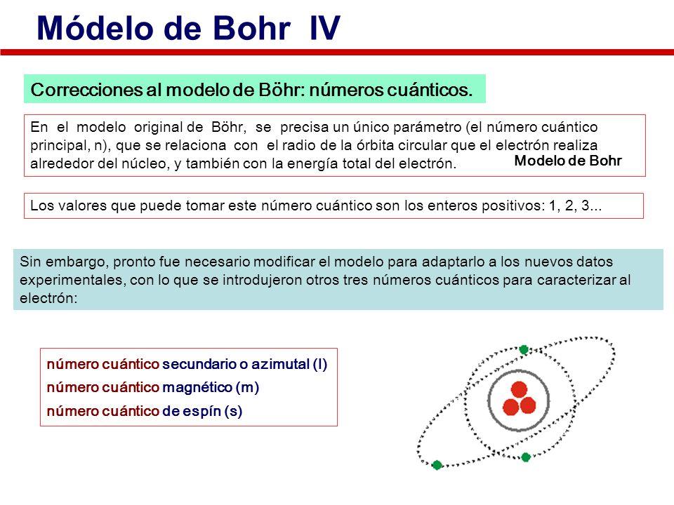 Sin embargo, pronto fue necesario modificar el modelo para adaptarlo a los nuevos datos experimentales, con lo que se introdujeron otros tres números