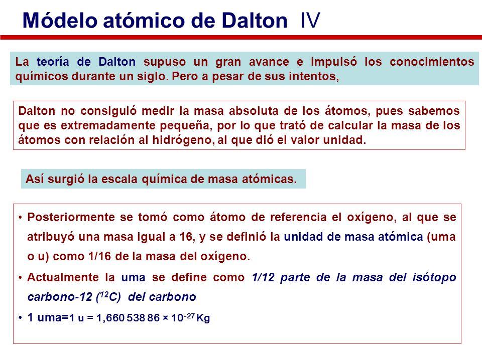 La teoría de Dalton supuso un gran avance e impulsó los conocimientos químicos durante un siglo. Pero a pesar de sus intentos, Dalton no consiguió med