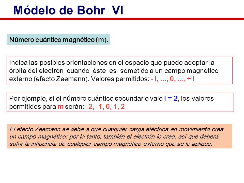 Número cuántico magnético (m). Indica las posibles orientaciones en el espacio que puede adoptar la órbita del electrón cuando éste es sometido a un c