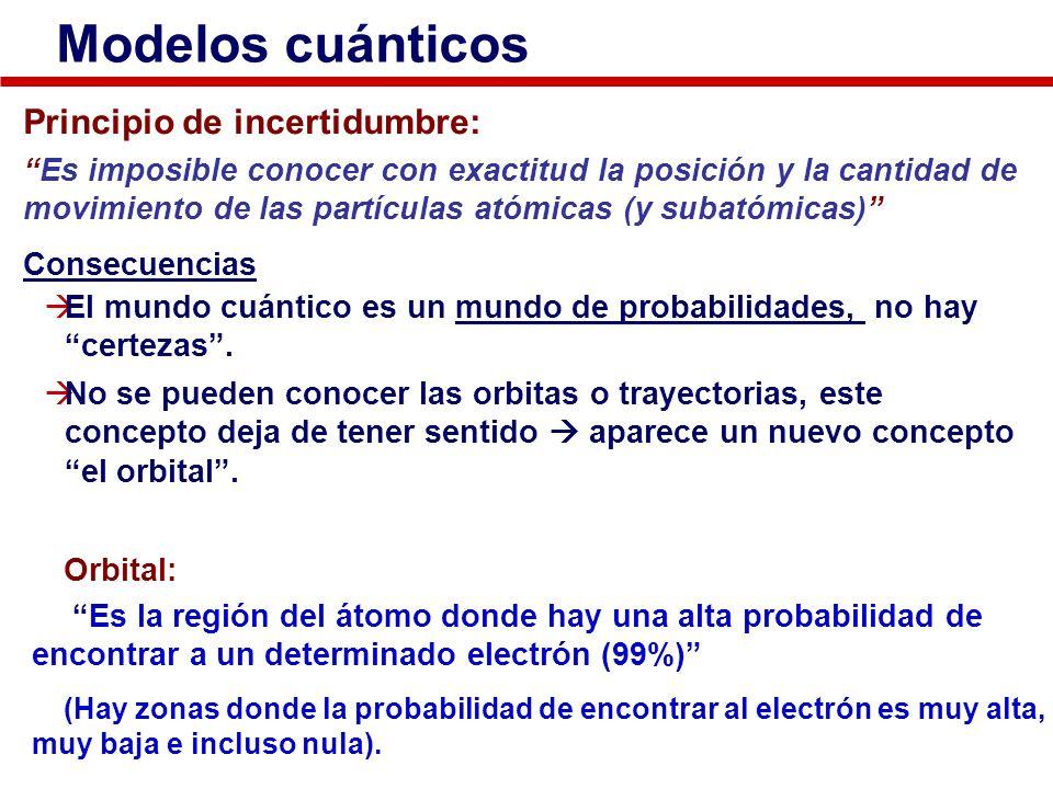 Modelos cuánticos Principio de incertidumbre: Es imposible conocer con exactitud la posición y la cantidad de movimiento de las partículas atómicas (y