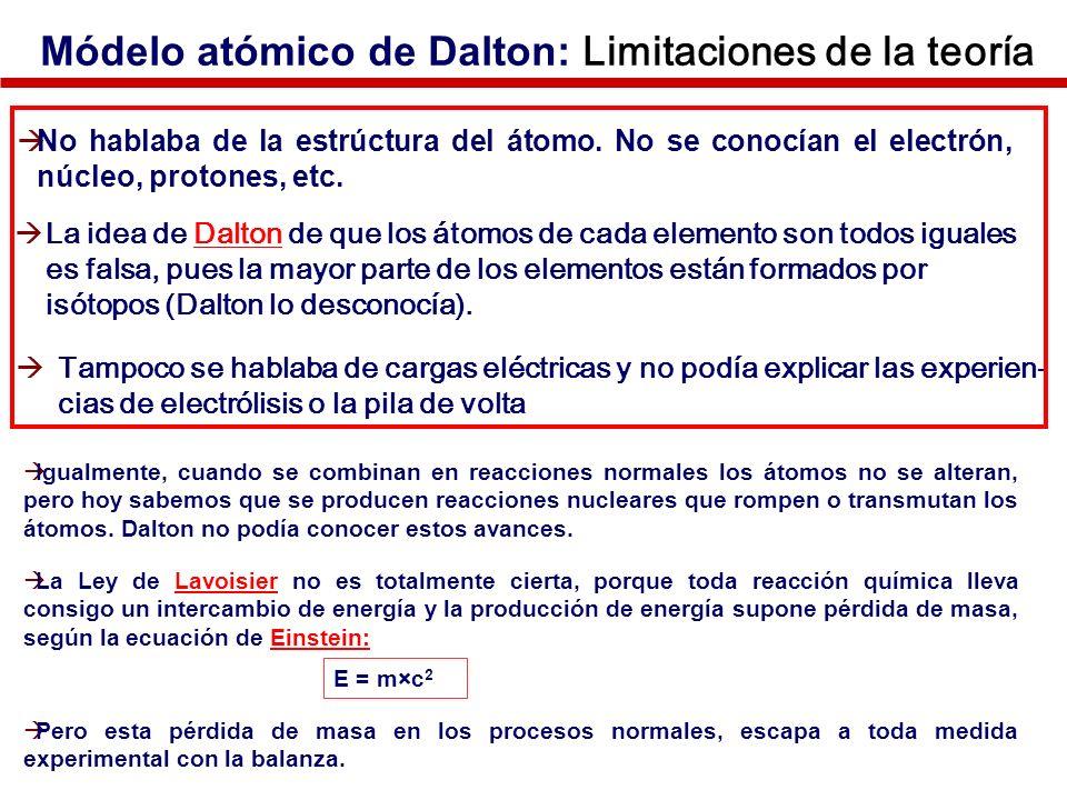 La Ley de Lavoisier no es totalmente cierta, porque toda reacción química lleva consigo un intercambio de energía y la producción de energía supone pé