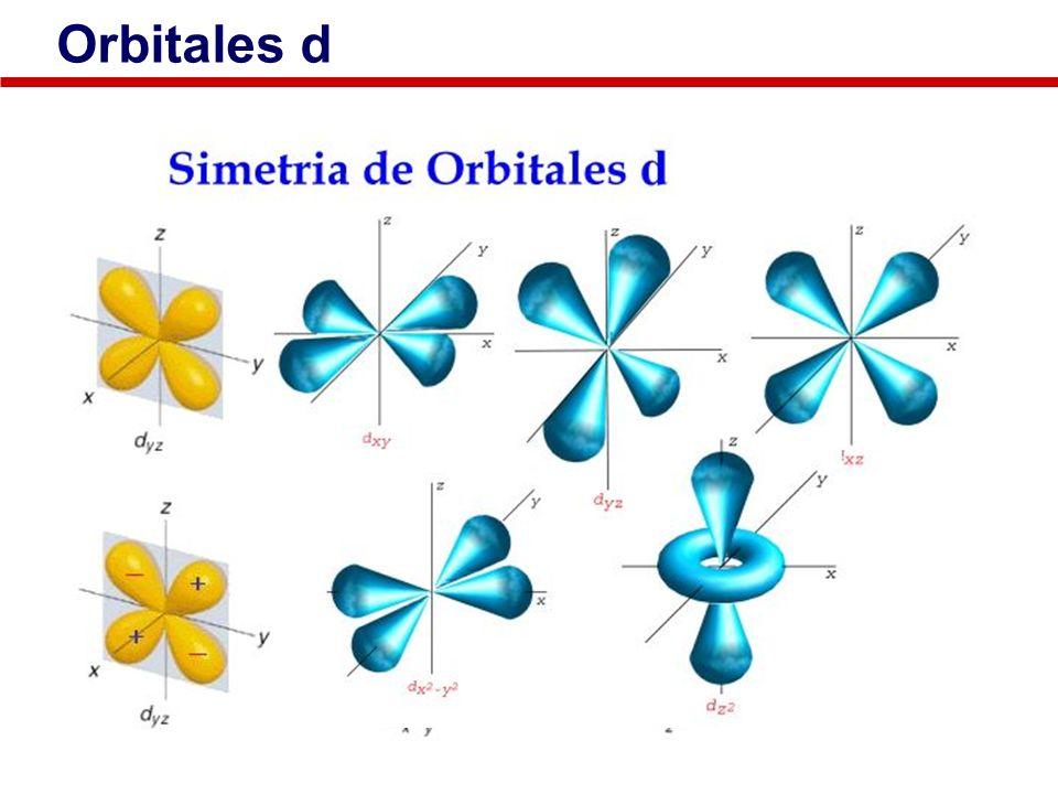 Orbitales d