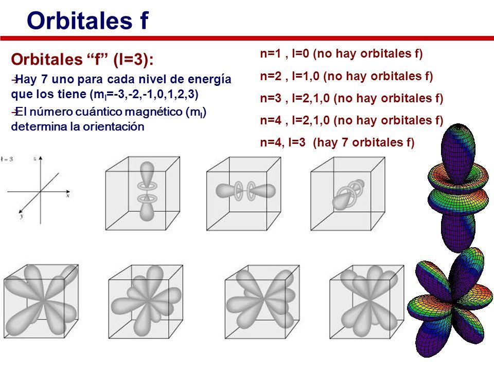 Orbitales f Orbitales f (l=3): Hay 7 uno para cada nivel de energía que los tiene (m l =-3,-2,-1,0,1,2,3) El número cuántico magnético (m l ) determin