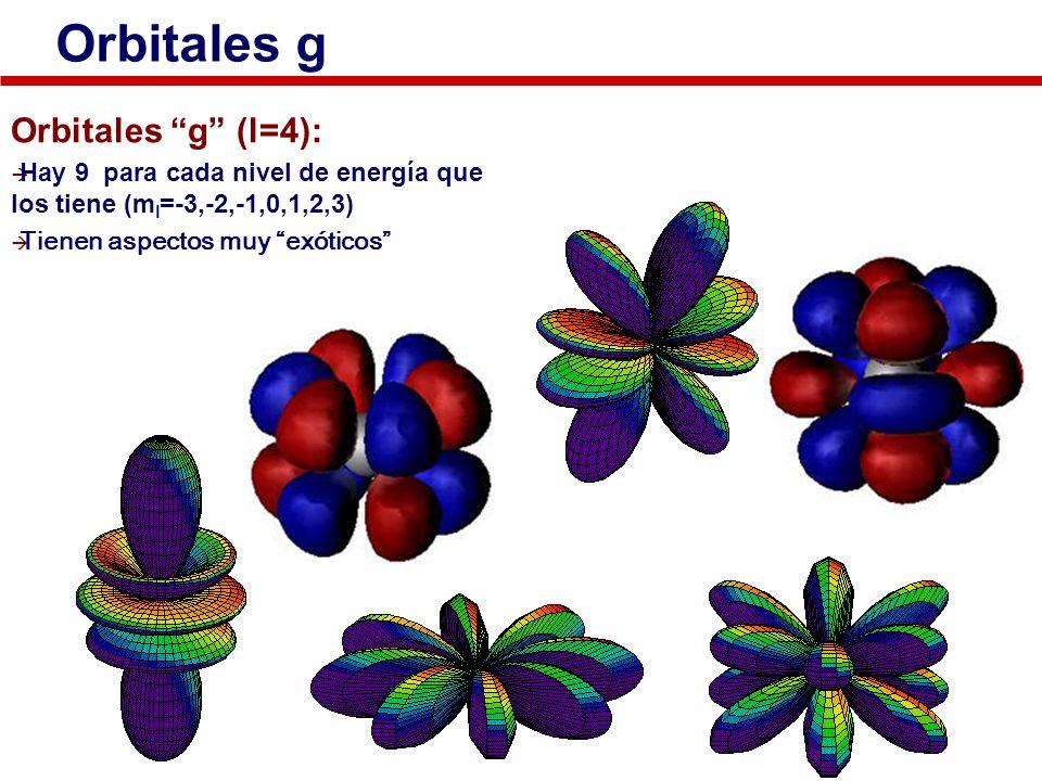 Orbitales g Orbitales g (l=4): Hay 9 para cada nivel de energía que los tiene (m l =-3,-2,-1,0,1,2,3) Tienen aspectos muy exóticos