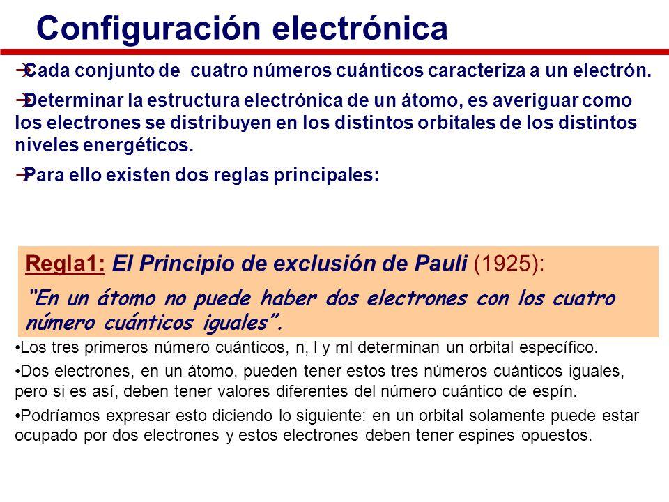 Configuración electrónica Cada conjunto de cuatro números cuánticos caracteriza a un electrón. Determinar la estructura electrónica de un átomo, es av