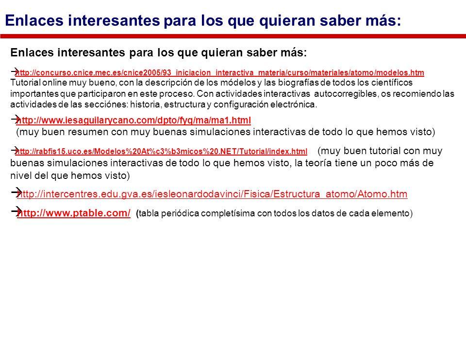 Enlaces interesantes para los que quieran saber más: http://concurso.cnice.mec.es/cnice2005/93_iniciacion_interactiva_materia/curso/materiales/atomo/m