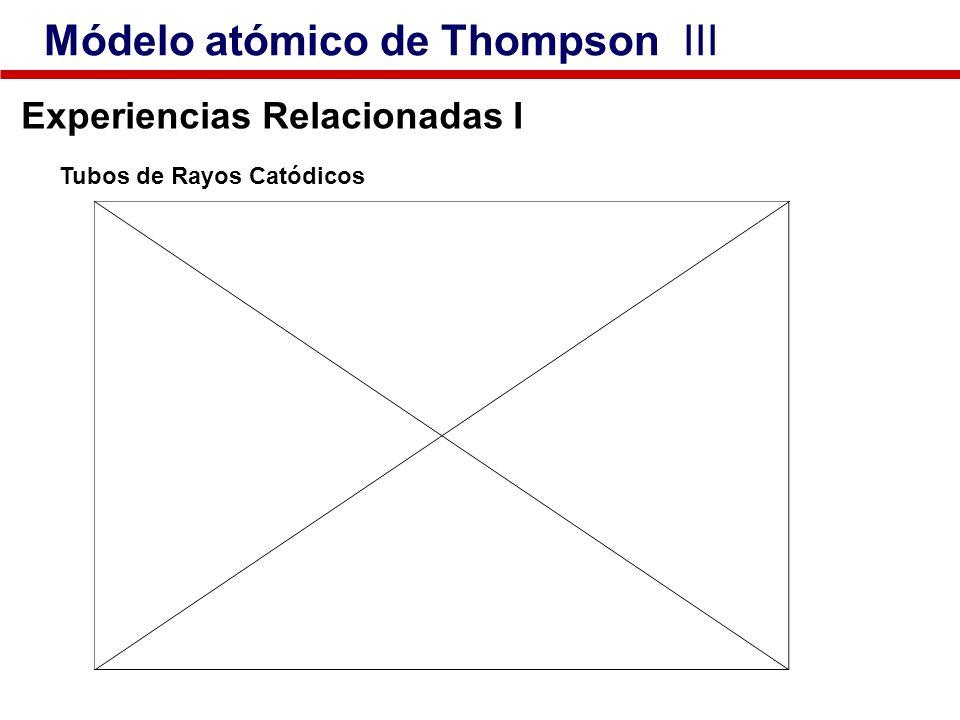 Experiencias Relacionadas I Tubos de Rayos Catódicos Módelo atómico de Thompson III