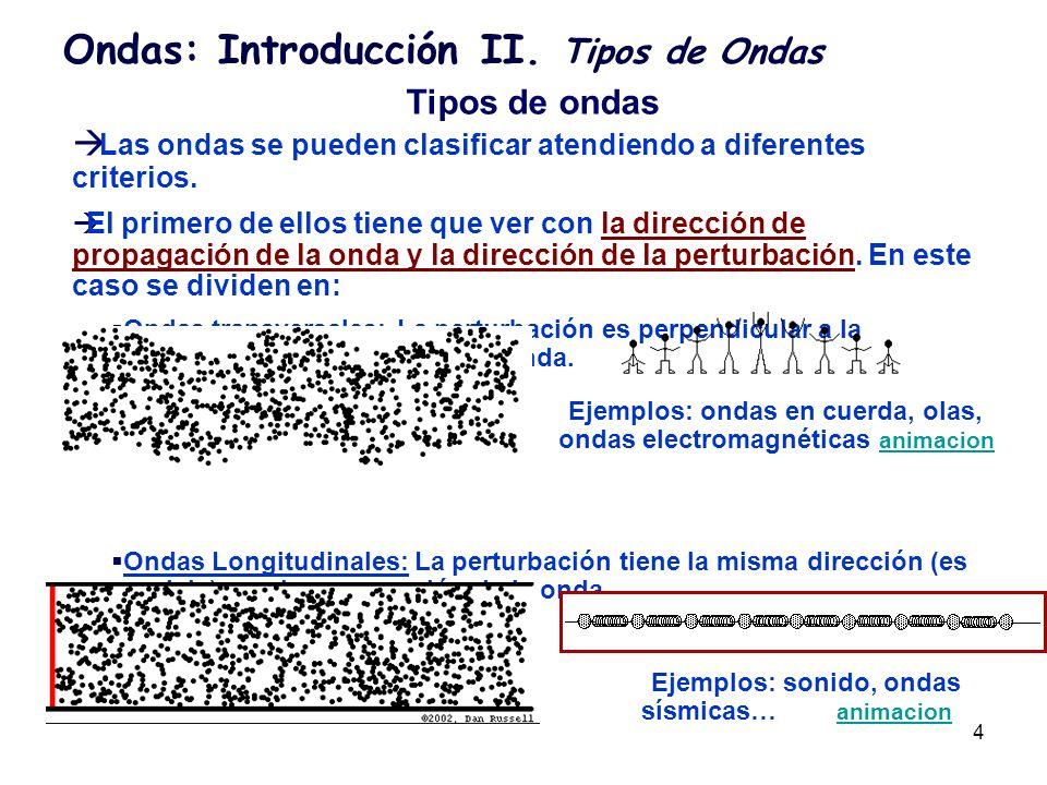 25 Ejemplo 5 (19,p128 guadiel): Una onda longitudinal se propaga a lo largo de un resorte horizontal en el sentido negativo del eje x siendo 20cm la distancia entre dos puntos consecutivos que estén en fase.